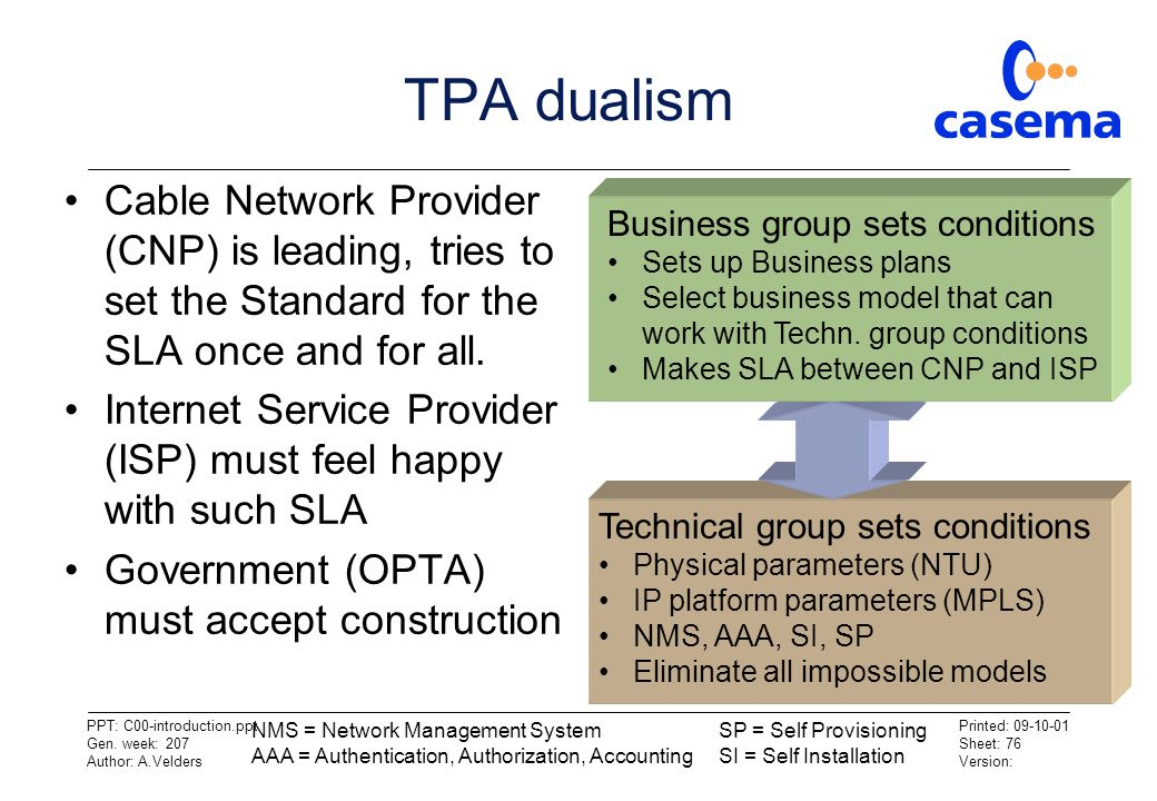 TPA dualism Cable Network Provider (CNP) is leading, tries to set the Standard for the SLA once and for all.