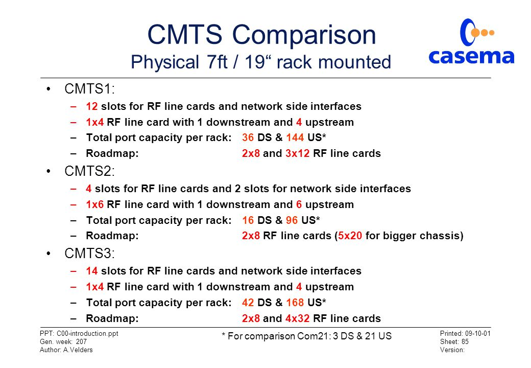 CMTS Comparison Physical 7ft / 19 rack mounted