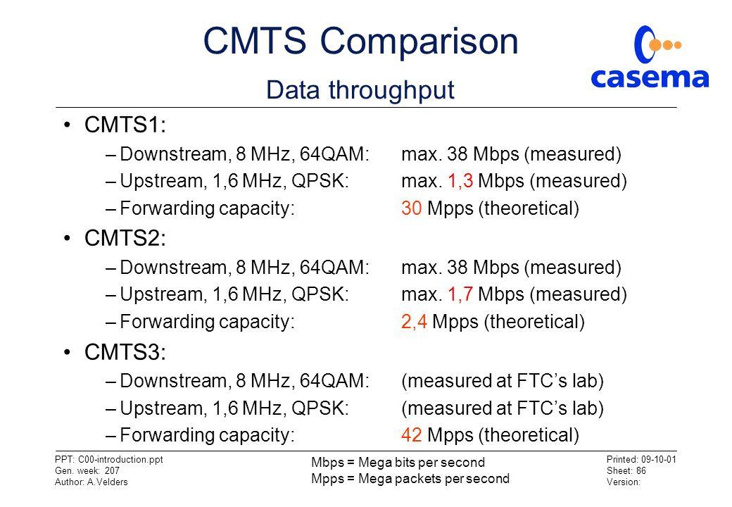 CMTS Comparison Data throughput