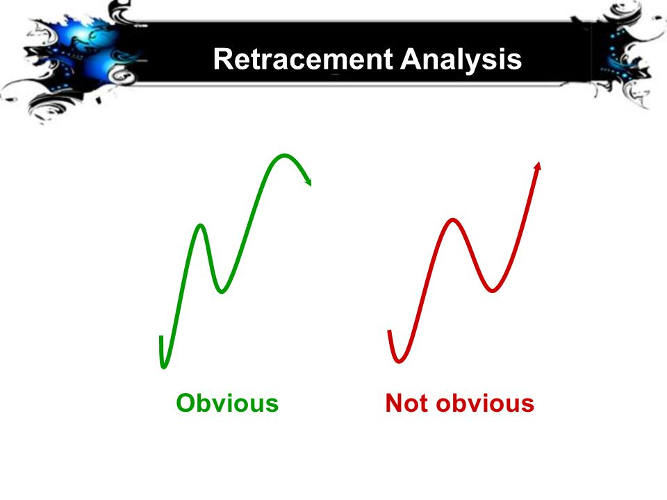 Retracement Analysis Obvious Not obvious