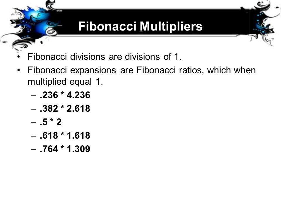 Fibonacci Multipliers