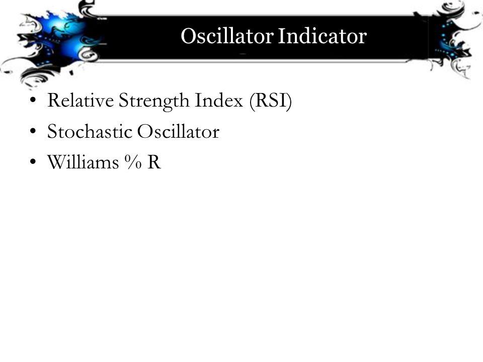 Oscillator Indicator Relative Strength Index (RSI) Stochastic Oscillator Williams % R