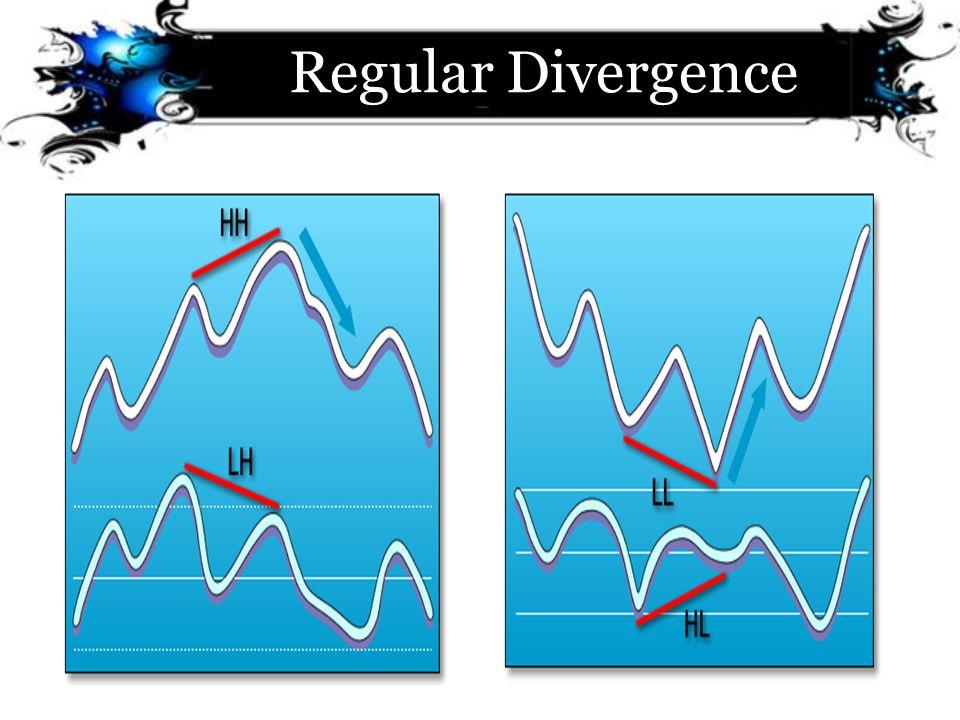Regular Divergence