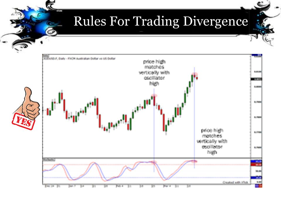 Rules For Trading Divergence