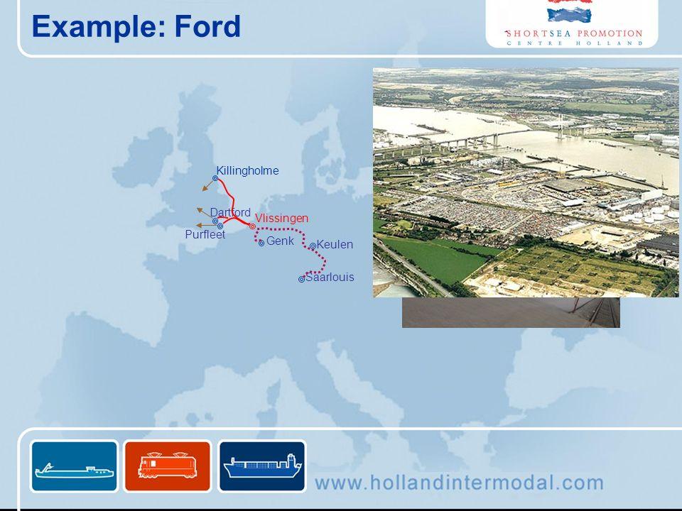 Example: Ford Killingholme Dartford Vlissingen Purfleet Genk Keulen