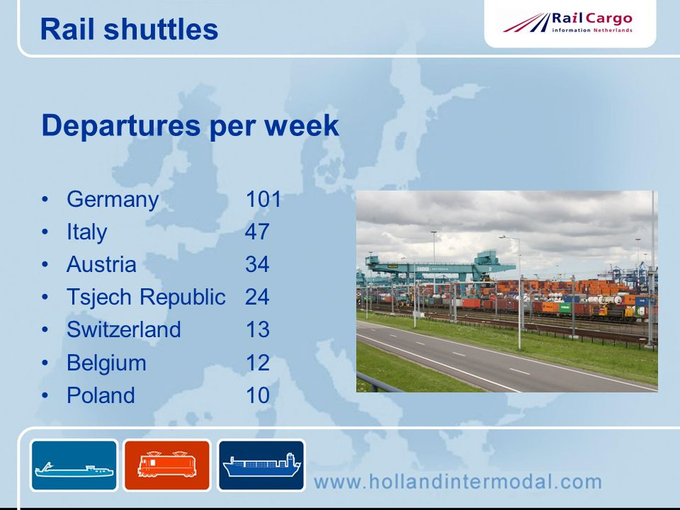 Rail shuttles Departures per week Germany 101 Italy 47 Austria 34