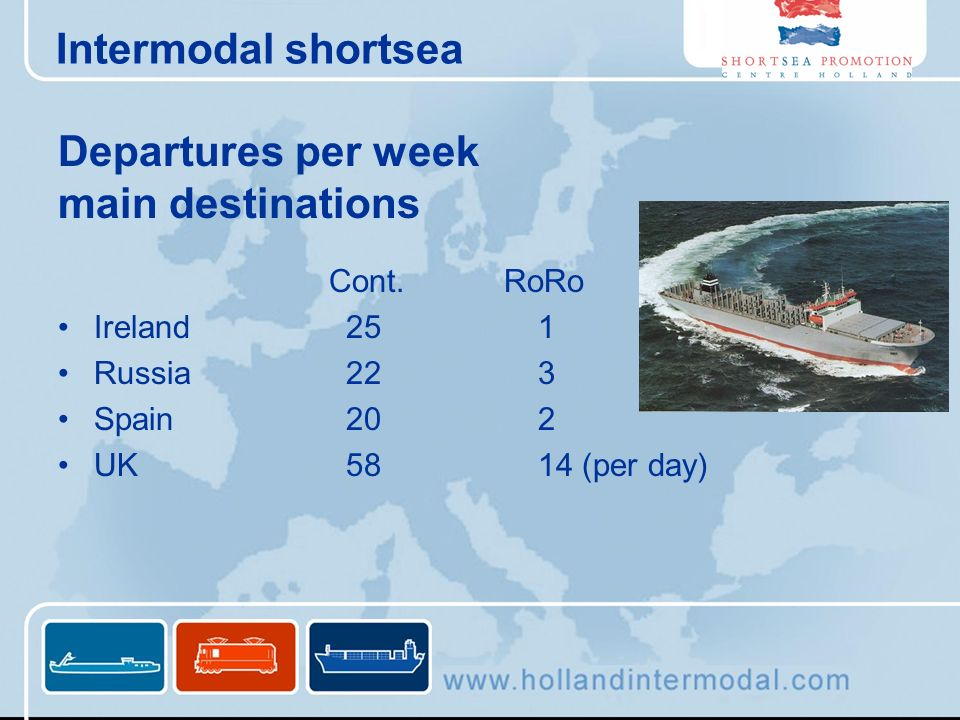 Departures per week main destinations