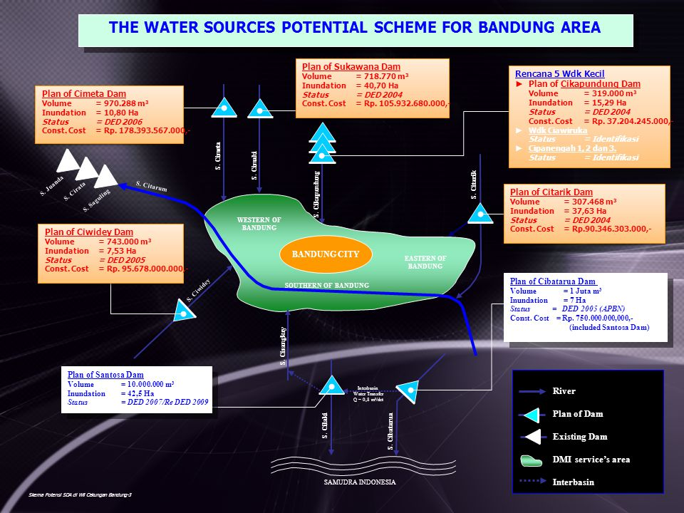 THE WATER SOURCES POTENTIAL SCHEME FOR BANDUNG AREA