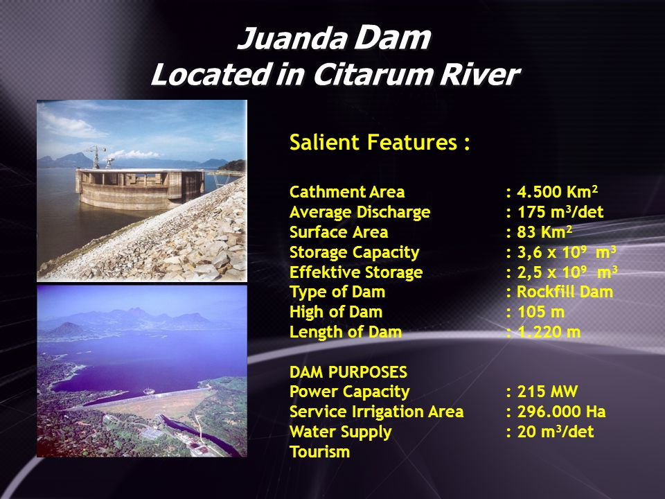 Juanda Dam Located in Citarum River