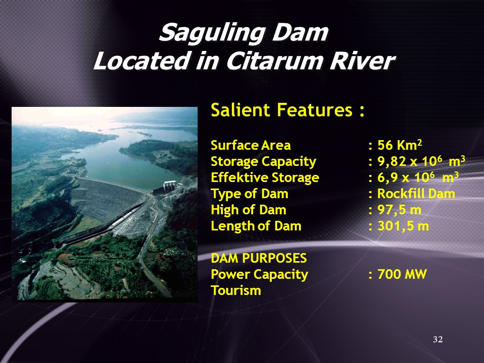 Saguling Dam Located in Citarum River
