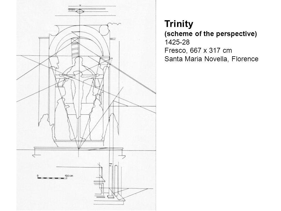Trinity (scheme of the perspective) 1425-28 Fresco, 667 x 317 cm Santa Maria Novella, Florence
