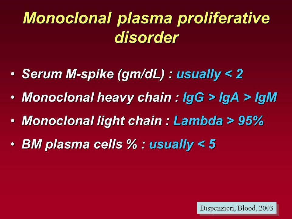 Monoclonal plasma proliferative disorder