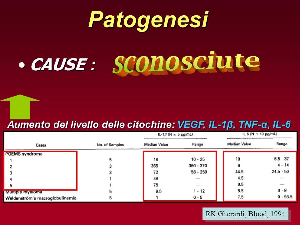 Patogenesi CAUSE : sconosciute