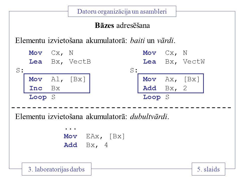 Elementu izvietošana akumulatorā: baiti un vārdi. Bāzes adresēšana