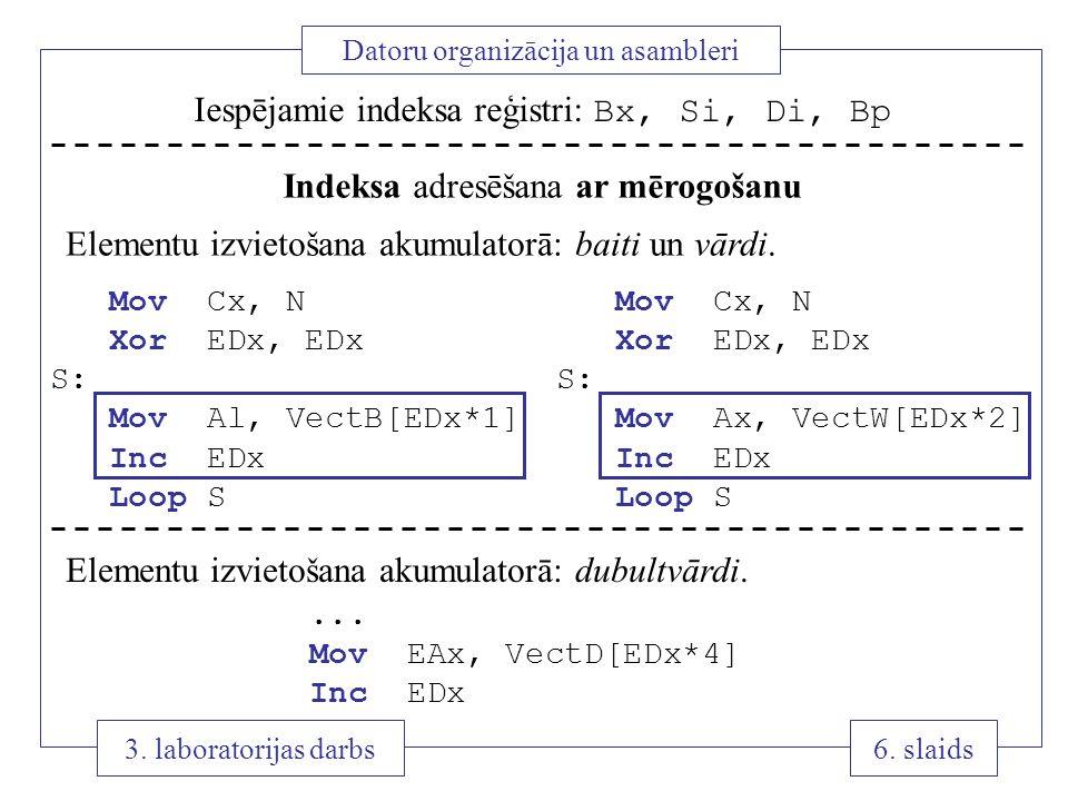 Iespējamie indeksa reģistri: Bx, Si, Di, Bp