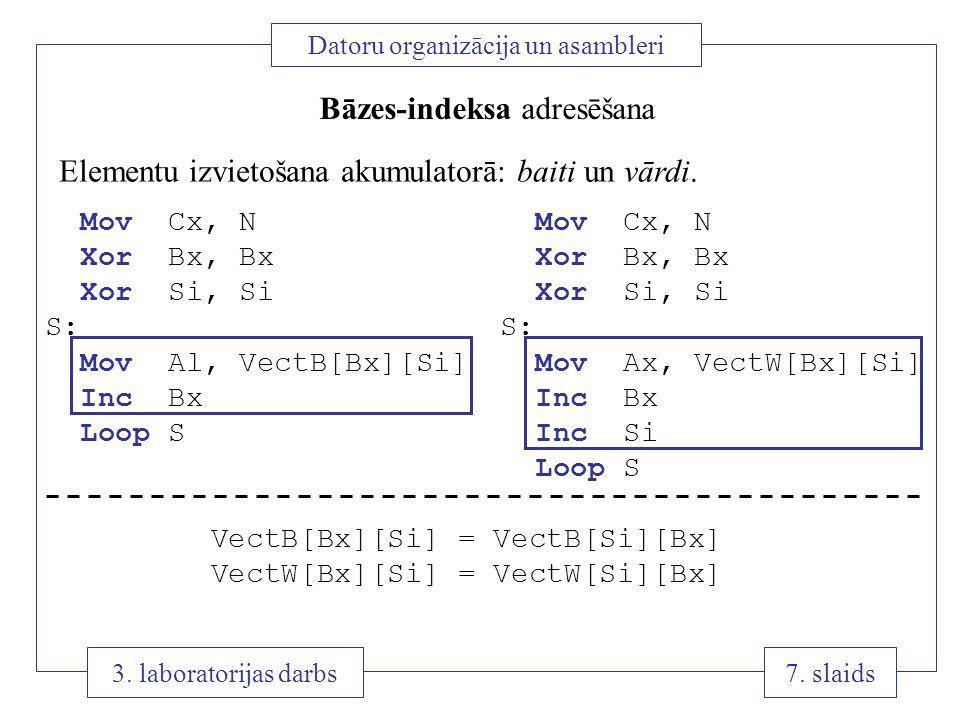 Bāzes-indeksa adresēšana
