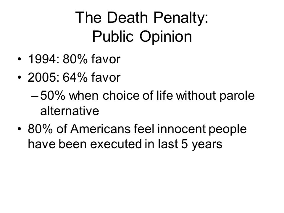 The Death Penalty: Public Opinion