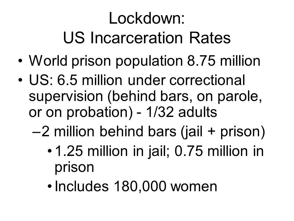 Lockdown: US Incarceration Rates
