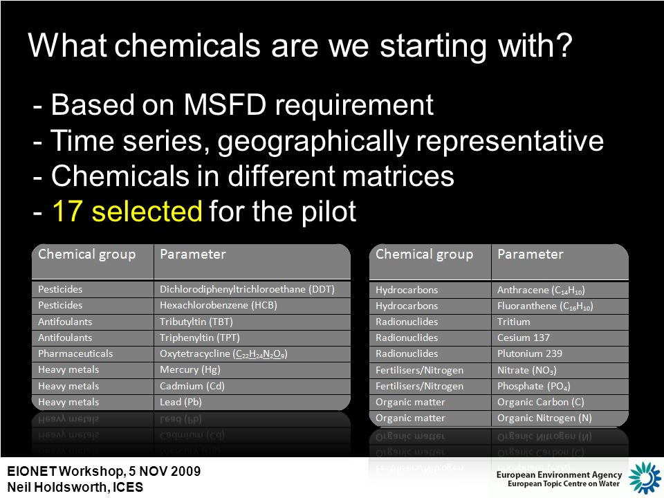 What chemicals are we starting with