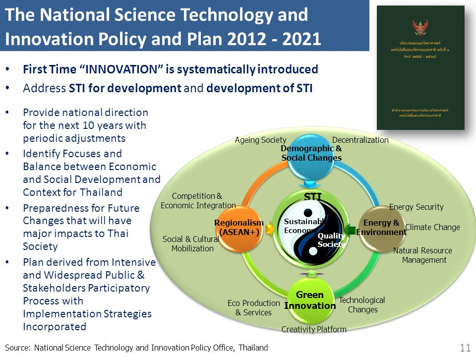 The National Science Technology and Innovation Policy and Plan 2012 - 2021