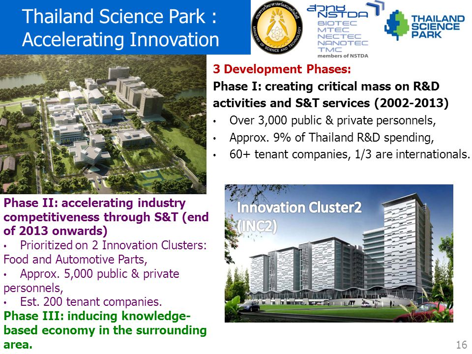Thailand Science Park : Accelerating Innovation