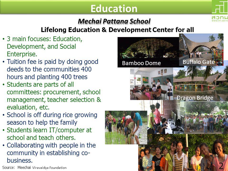 Education 23 Mechai Pattana School