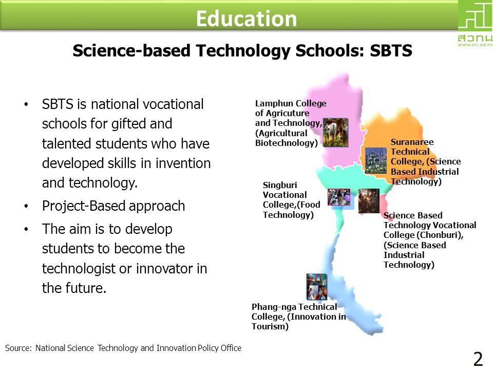 Science-based Technology Schools: SBTS