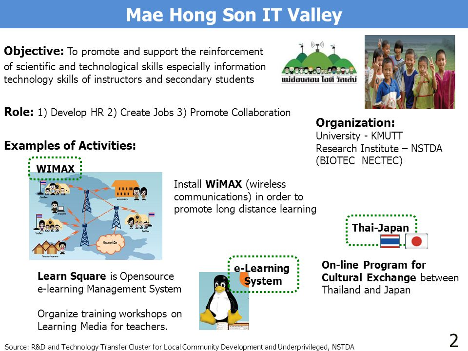Mae Hong Son IT Valley Objective: To promote and support the reinforcement.