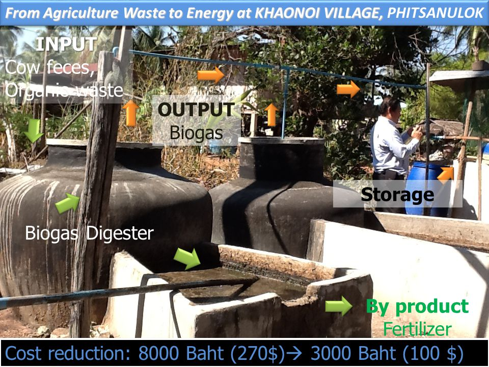 From Agriculture Waste to Energy at KHAONOI VILLAGE, PHITSANULOK