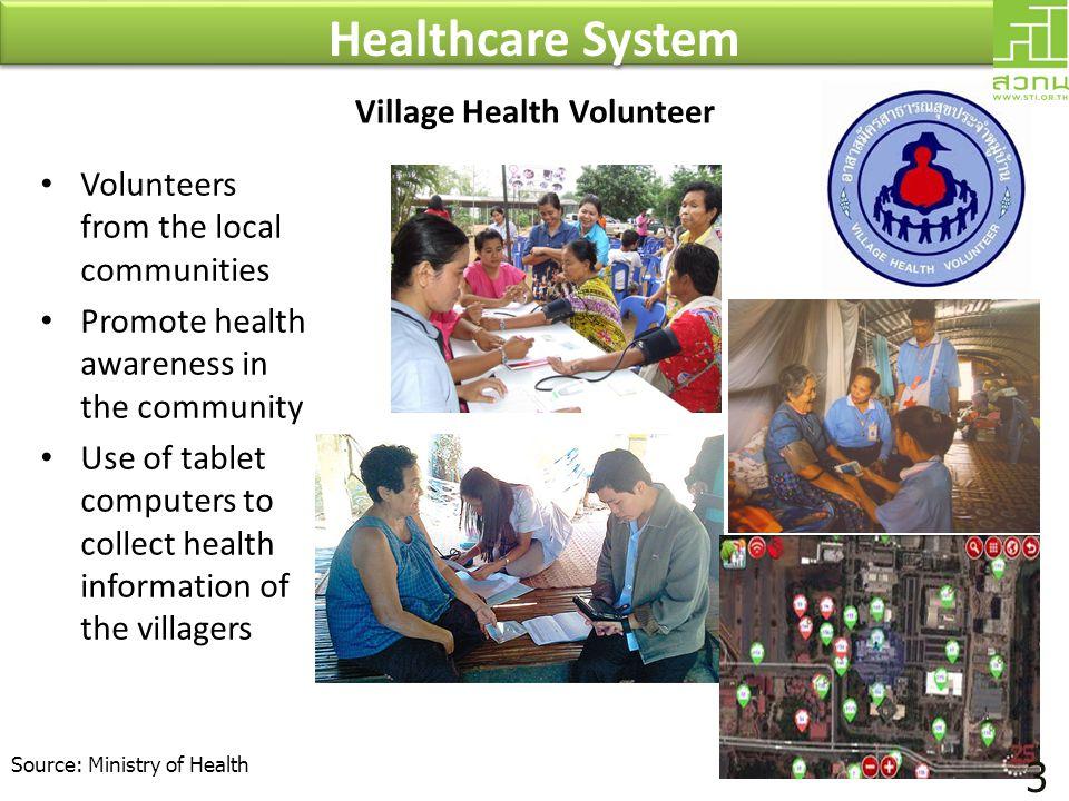 Village Health Volunteer