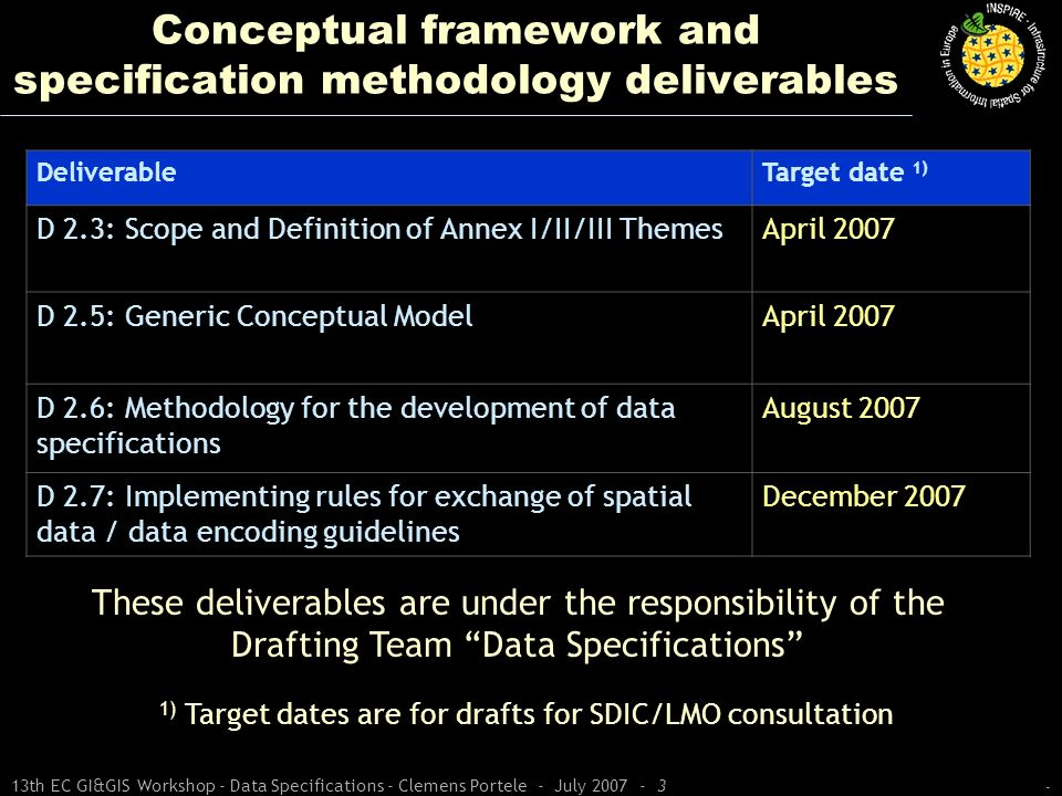 Conceptual framework and specification methodology deliverables