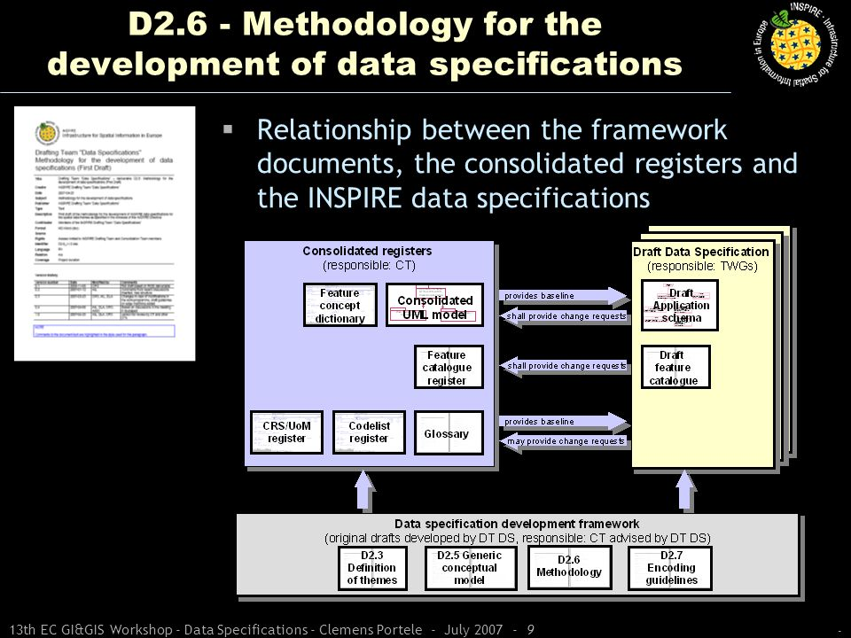 D2.6 - Methodology for the development of data specifications