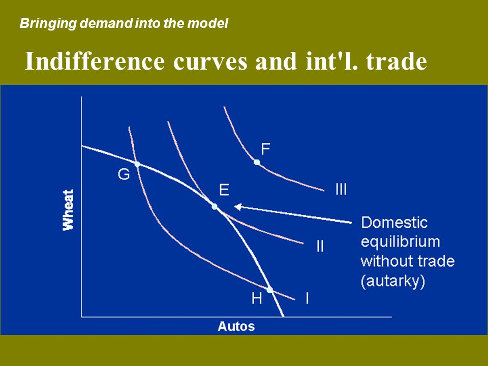 Indifference curves and int l. trade