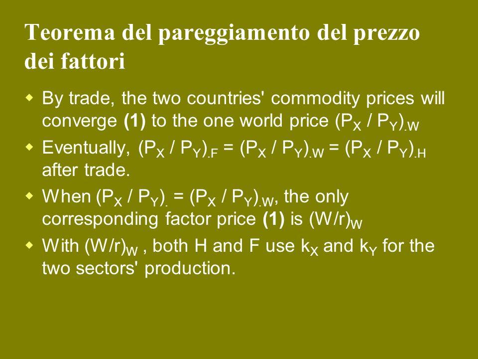 Teorema del pareggiamento del prezzo dei fattori