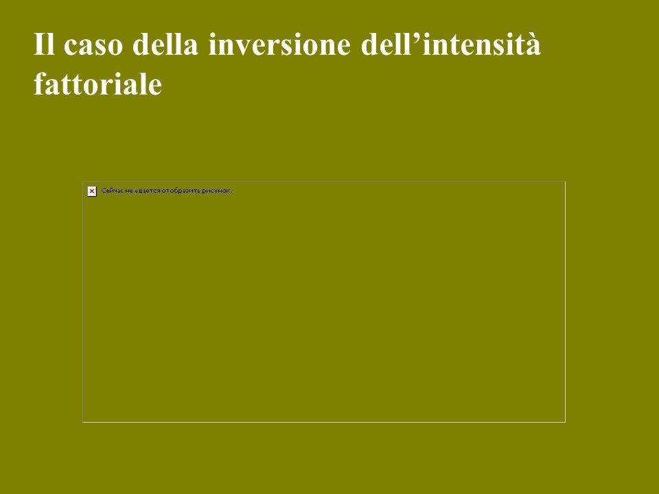 Il caso della inversione dell'intensità fattoriale
