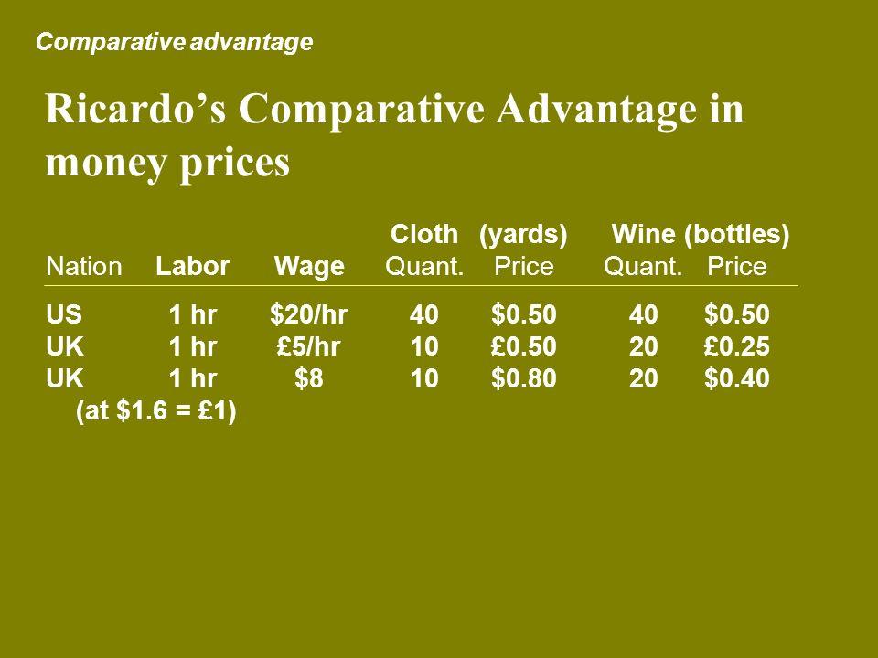 Ricardo's Comparative Advantage in money prices