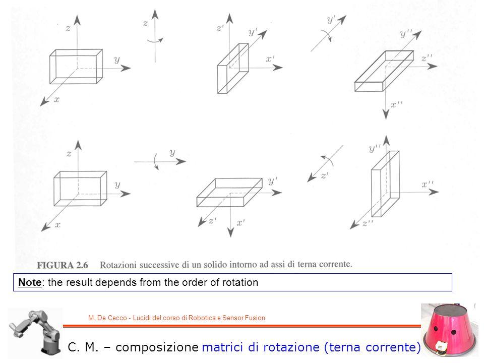 C. M. – composizione matrici di rotazione (terna corrente)