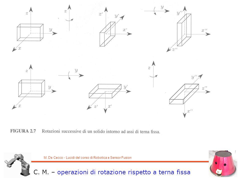 C. M. – operazioni di rotazione rispetto a terna fissa