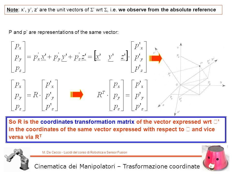 Cinematica dei Manipolatori – Trasformazione coordinate