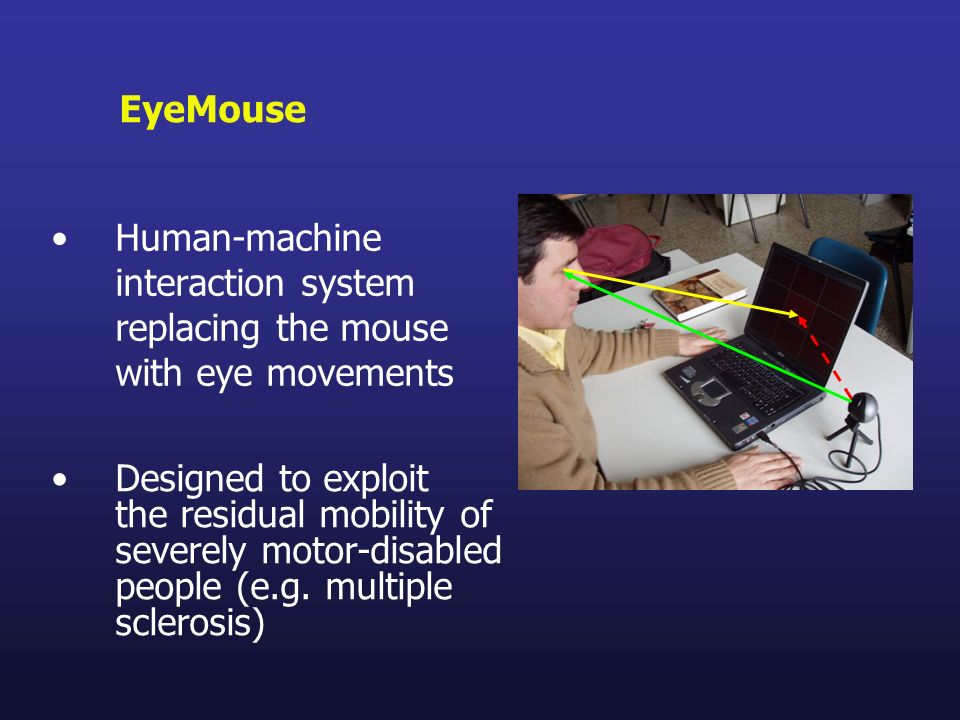 EyeMouse Human-machine interaction system replacing the mouse with eye movements.