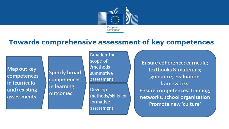 Towards comprehensive assessment of key competences