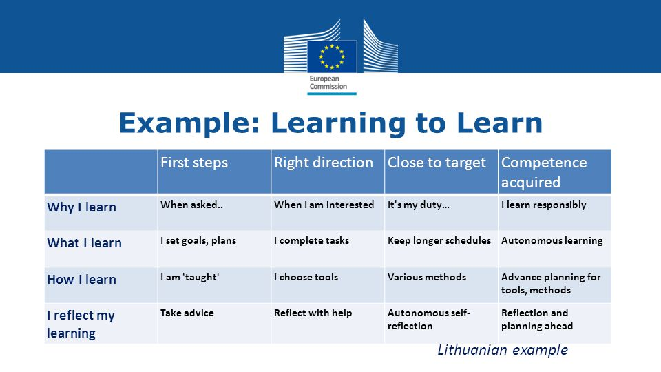 Example: Learning to Learn