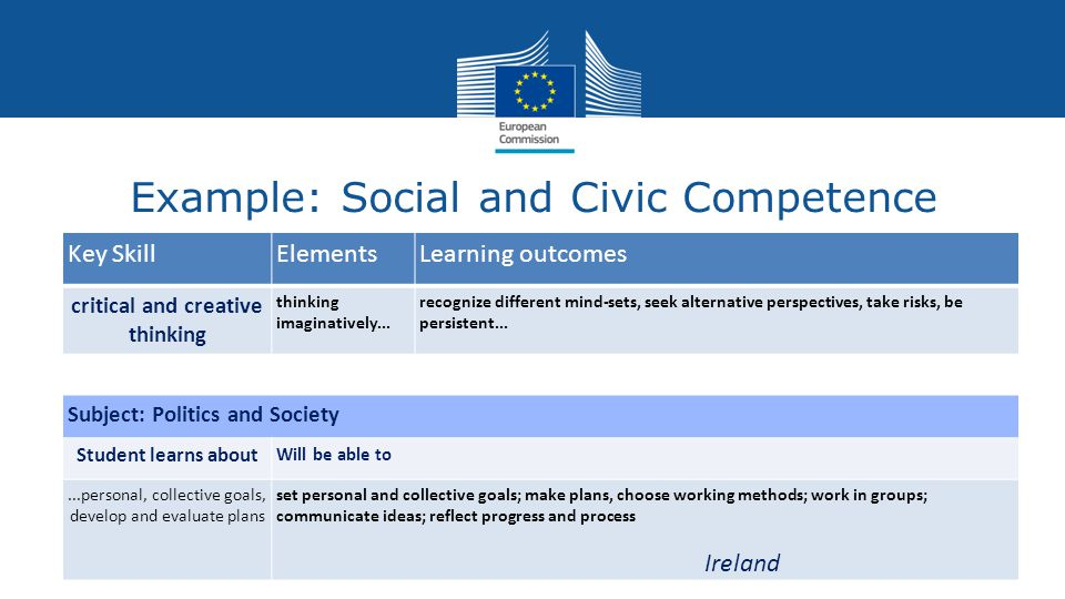 Example: Social and Civic Competence