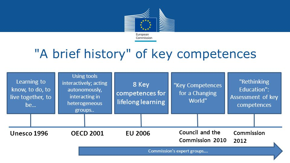 A brief history of key competences