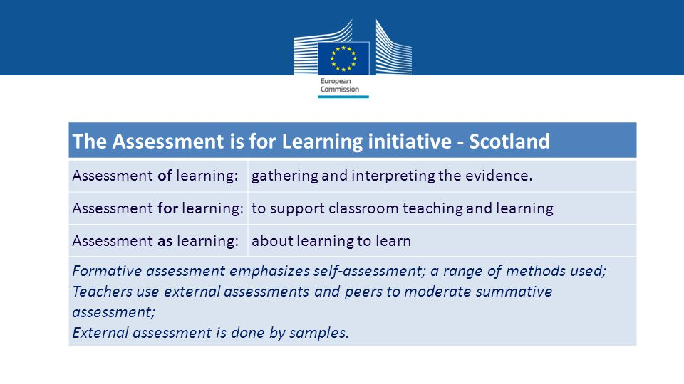 The Assessment is for Learning initiative - Scotland