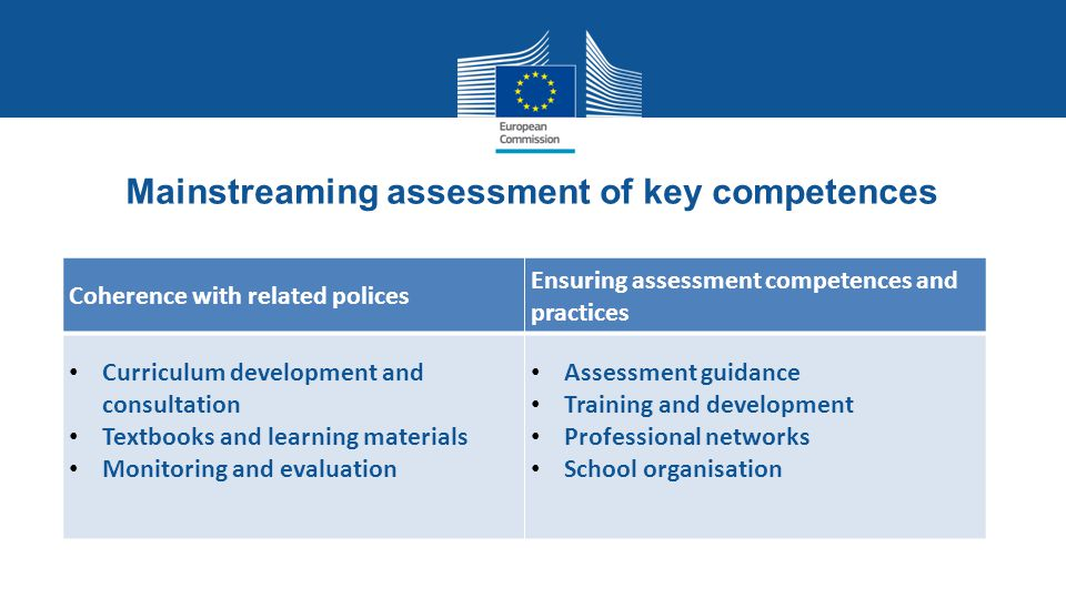 Mainstreaming assessment of key competences