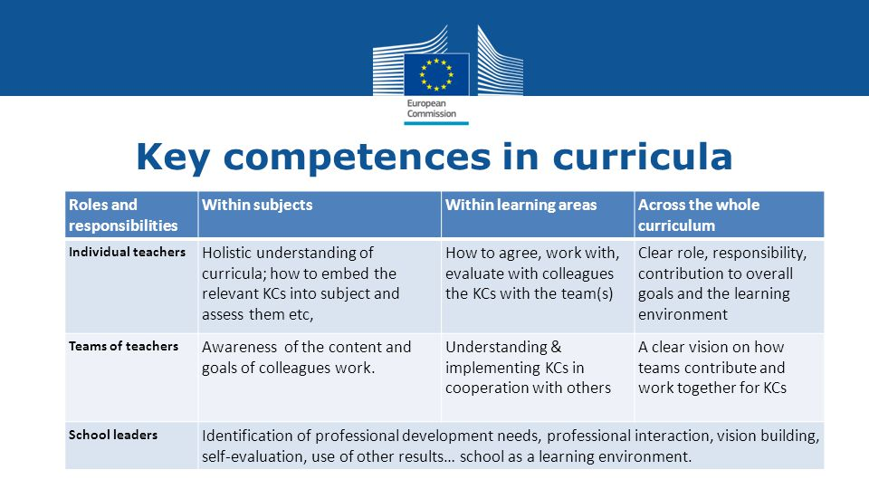 Key competences in curricula