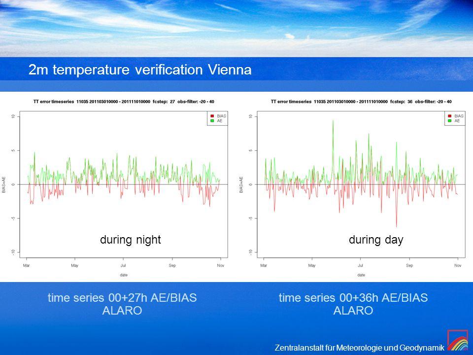 2m temperature verification Vienna