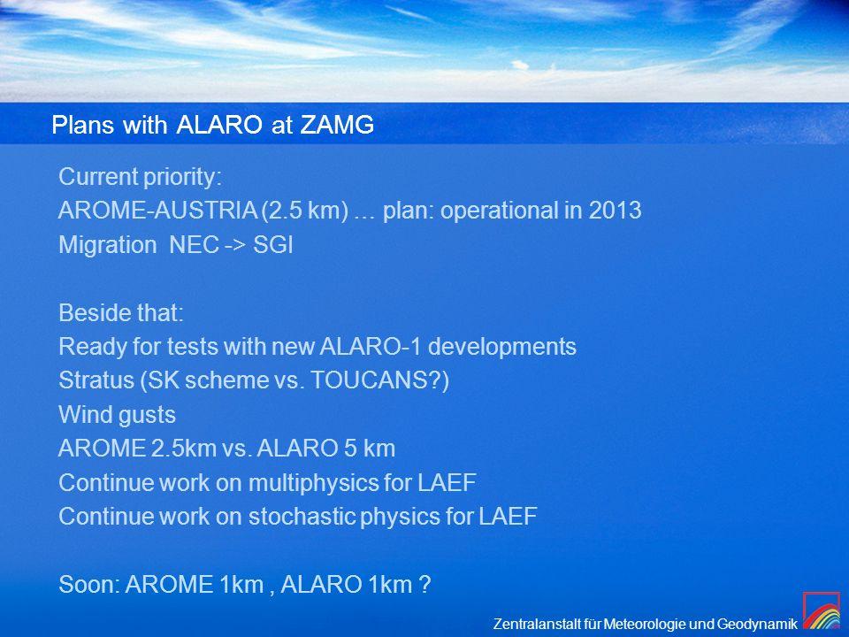 Plans with ALARO at ZAMG