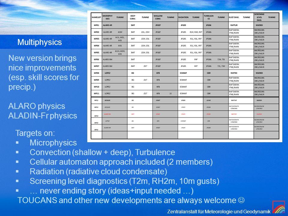 MultiphysicsNew version brings. nice improvements. (esp. skill scores for. precip.) ALARO physics. ALADIN-Fr physics.